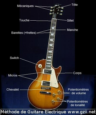 S0968 0004 03 00300 1 together with Booklet Makers likewise Design Calculations additionally ProteinstructureIoutline further Gibson Custom Shop Jimmy Page Les Paul Custom. on coil binding